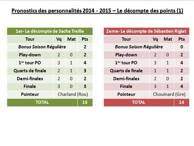 decompte pts 1