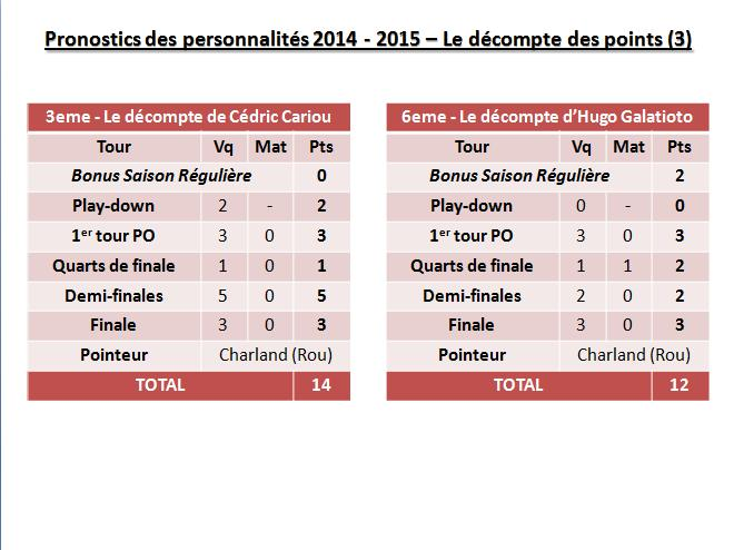 decompte pts 3