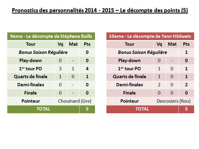 decompte pts 5