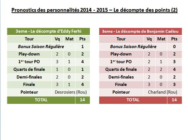 decompte pts 2